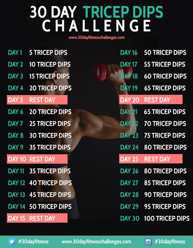 30-day-tricep-dips-challenge-chart