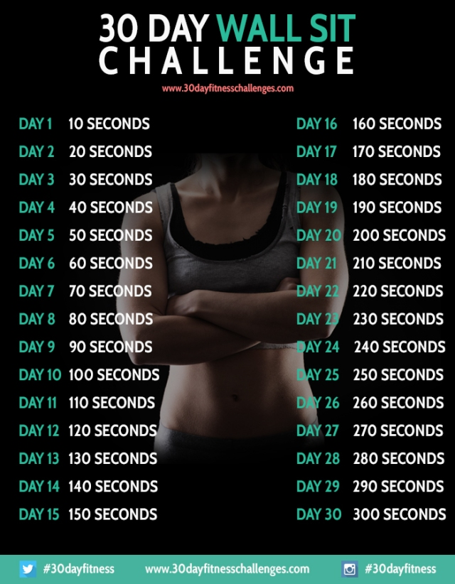 30 day fitness challenge – Say Yes to Happy